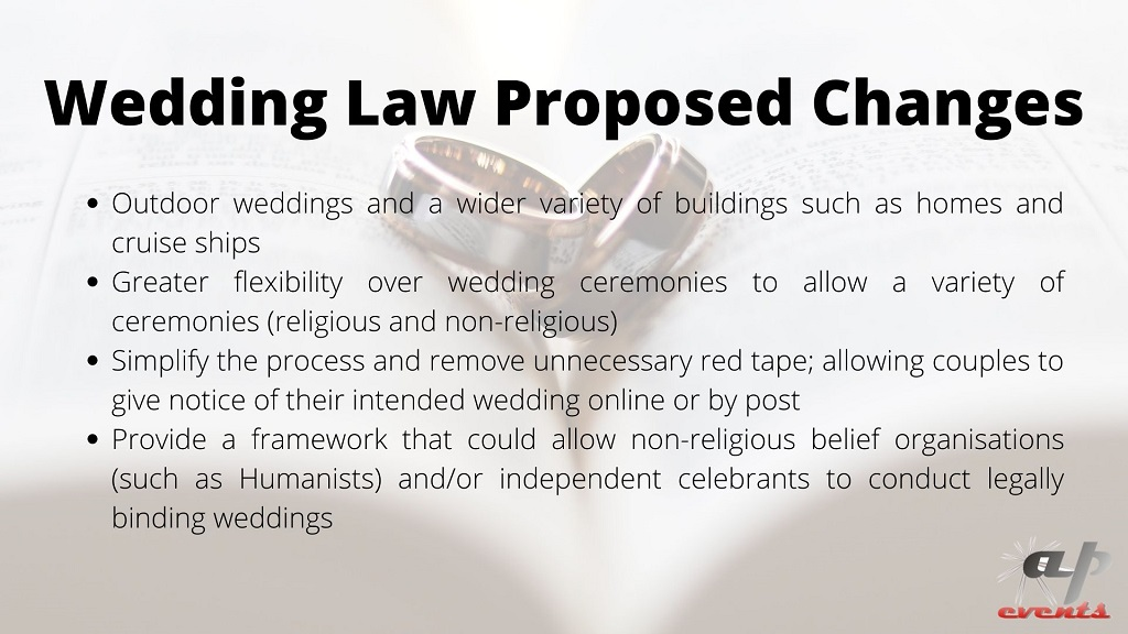 Wedding Law proposed changes