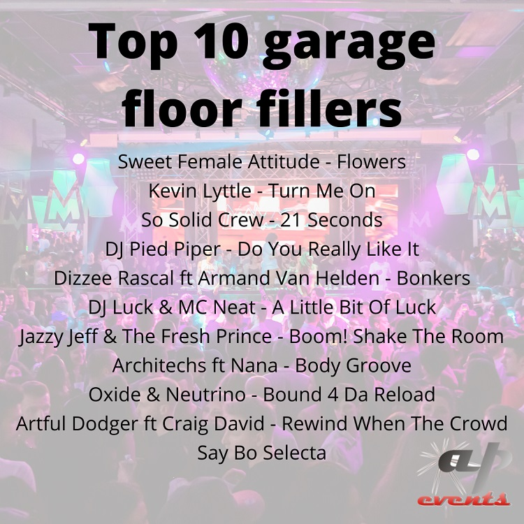Top 10 garage floor fillers